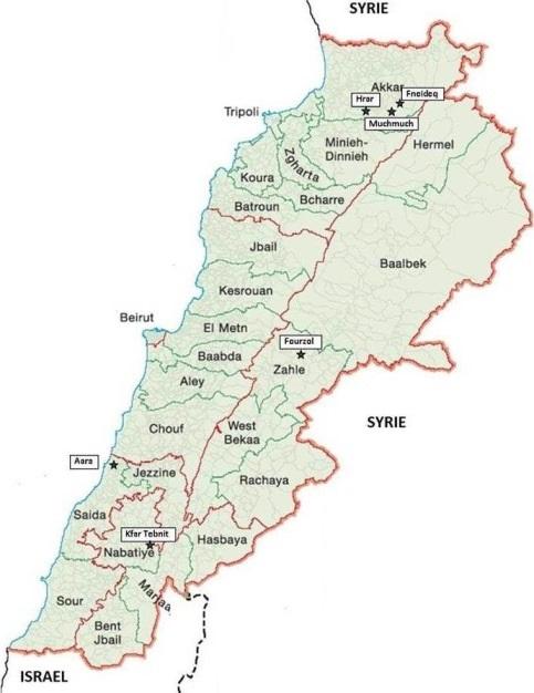 Projet CCFD au LIBAN